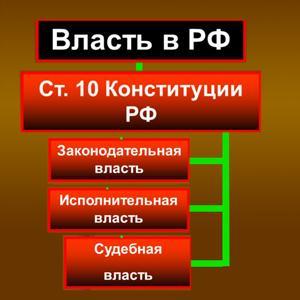 Органы власти Зернограда