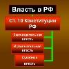 Органы власти в Зернограде